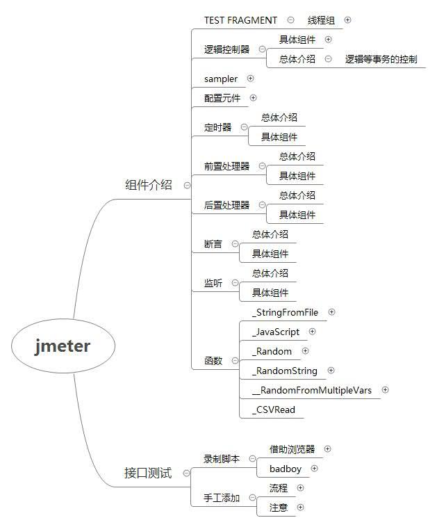 xmind-jmeter